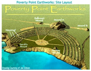 poverty.point.site.drawing